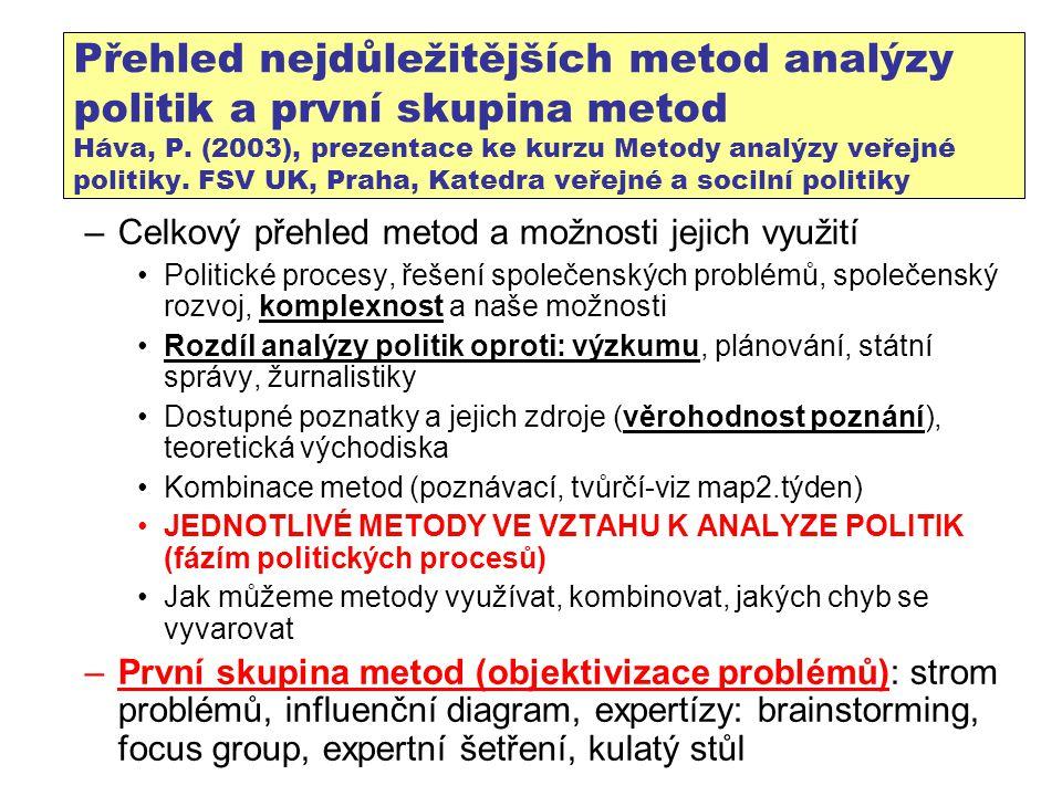 Přehled nejdůležitějších metod analýzy politik a první skupina metod Háva, P. (2003), prezentace ke kurzu Metody analýzy veřejné politiky. FSV UK, Praha, Katedra veřejné a socilní politiky