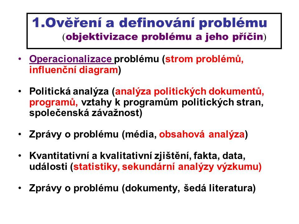 1.Ověření a definování problému (objektivizace problému a jeho příčin)
