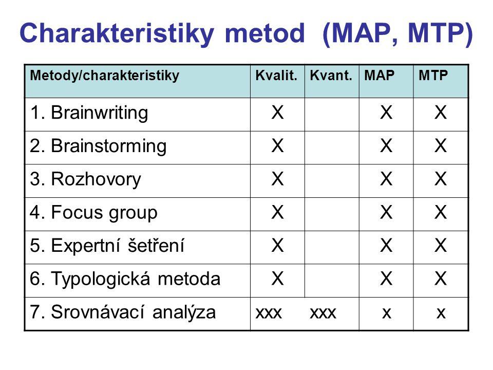 Charakteristiky metod (MAP, MTP)