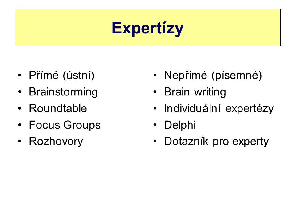 Expertízy Přímé (ústní) Brainstorming Roundtable Focus Groups