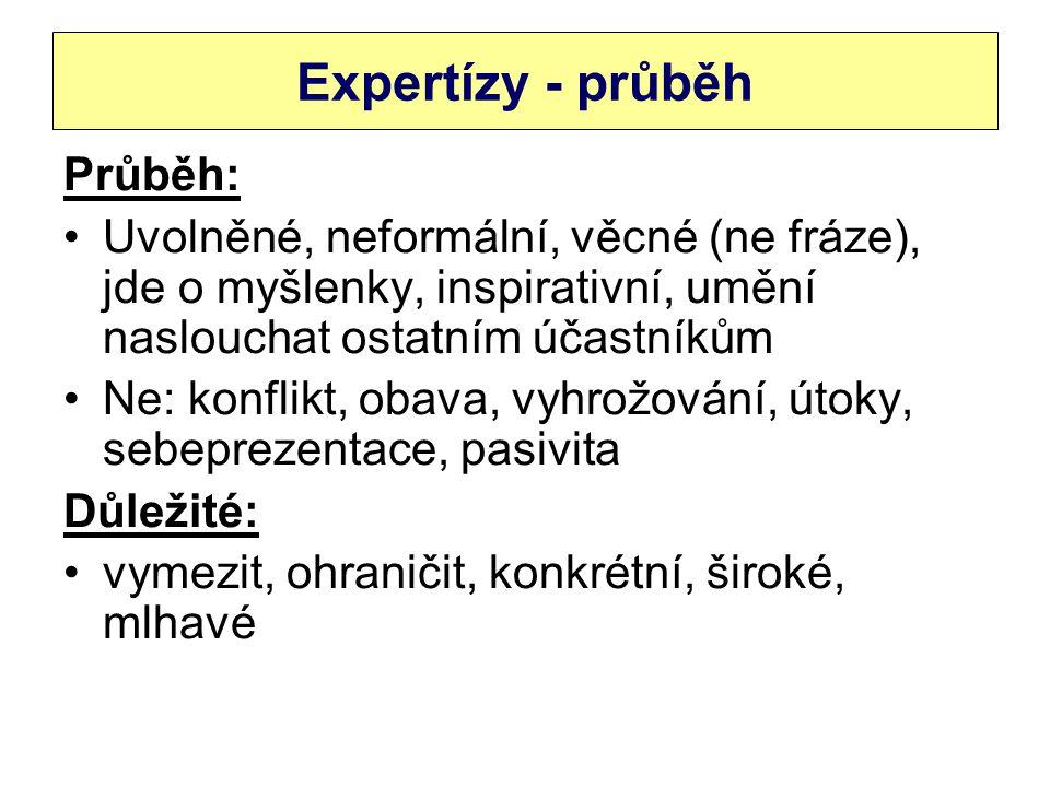 Expertízy - průběh Průběh: