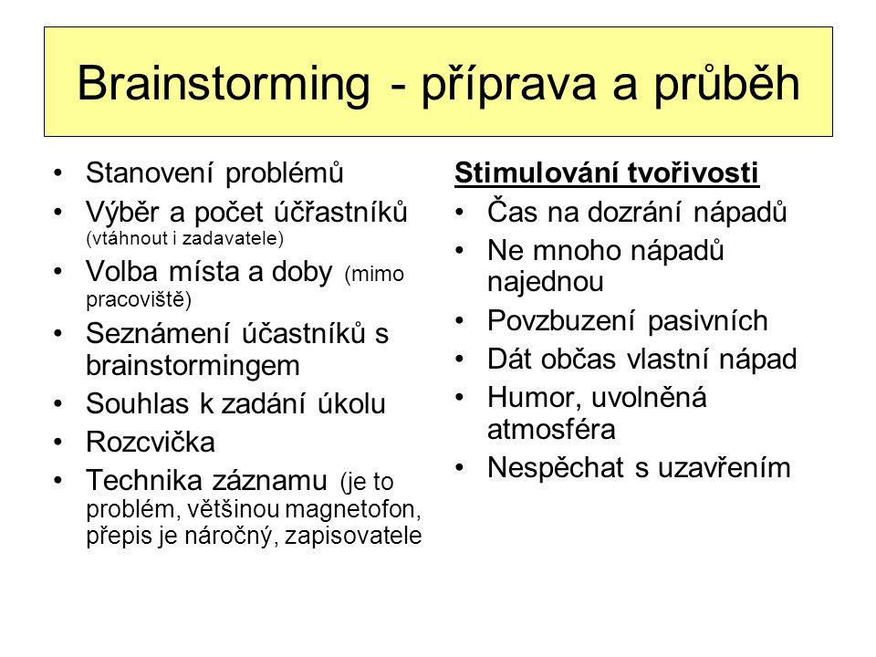 Brainstorming - příprava a průběh