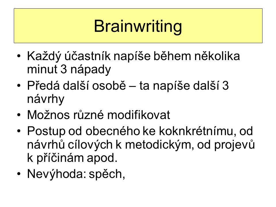 Brainwriting Každý účastník napíše během několika minut 3 nápady