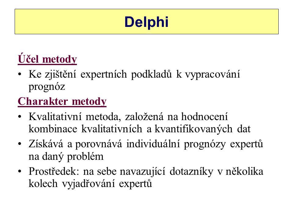 Delphi Účel metody. Ke zjištění expertních podkladů k vypracování prognóz. Charakter metody.