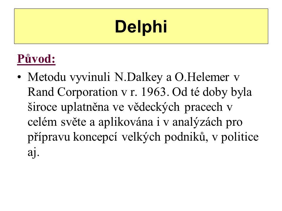 Delphi Původ:
