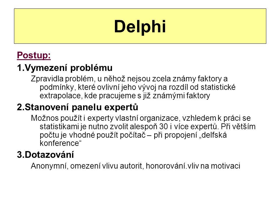 Delphi Postup: 1.Vymezení problému 2.Stanovení panelu expertů