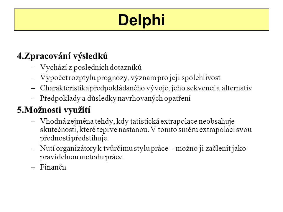 Delphi 4.Zpracování výsledků 5.Možnosti využití