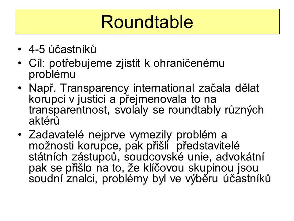 Roundtable 4-5 účastníků