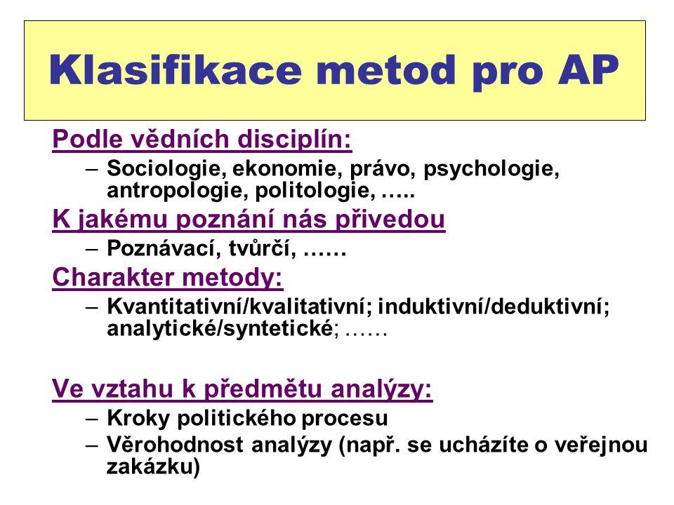 Klasifikace metod pro AP