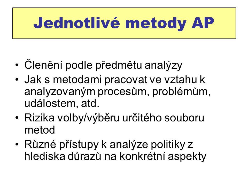 Jednotlivé metody AP Členění podle předmětu analýzy