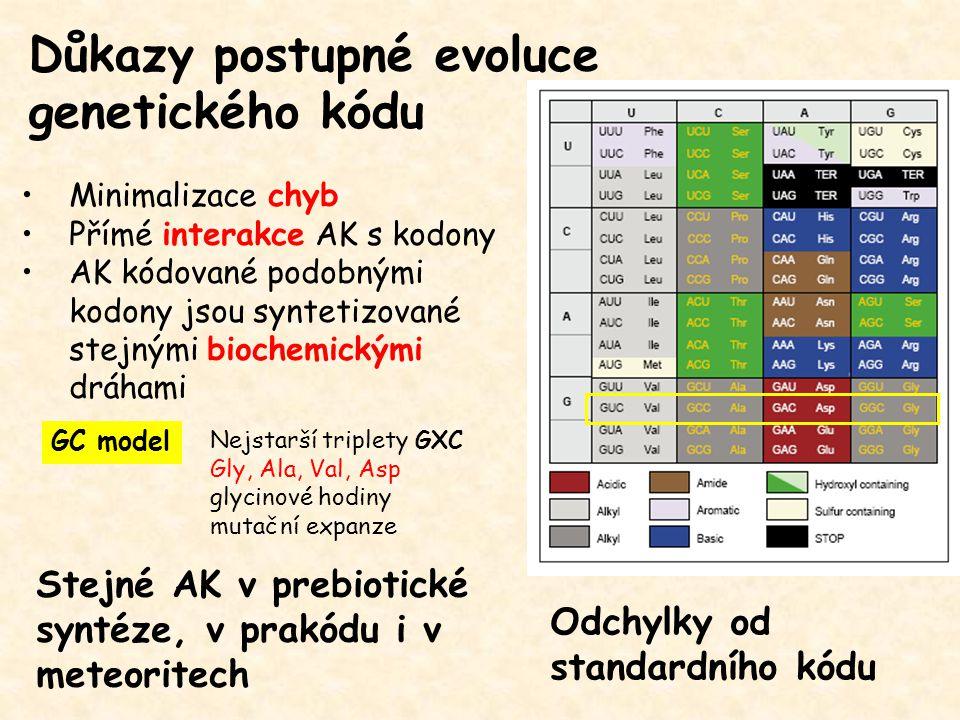 Důkazy postupné evoluce genetického kódu