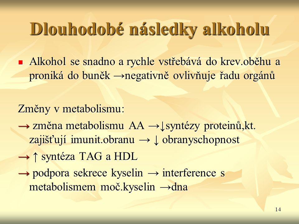 Dlouhodobé následky alkoholu