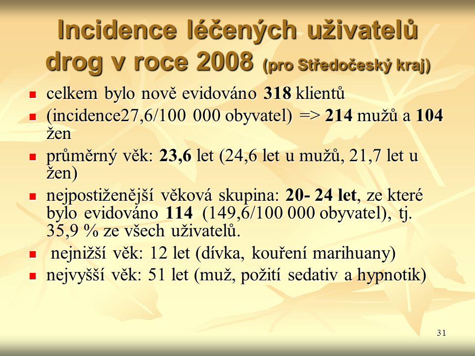 Incidence léčených uživatelů drog v roce 2008 (pro Středočeský kraj)