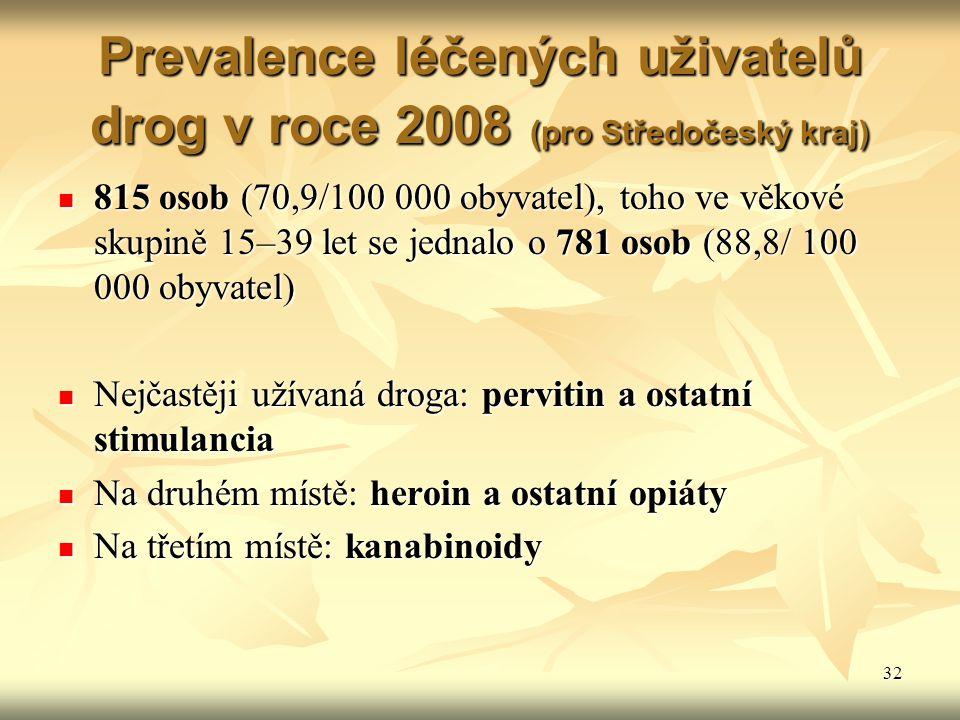 Prevalence léčených uživatelů drog v roce 2008 (pro Středočeský kraj)