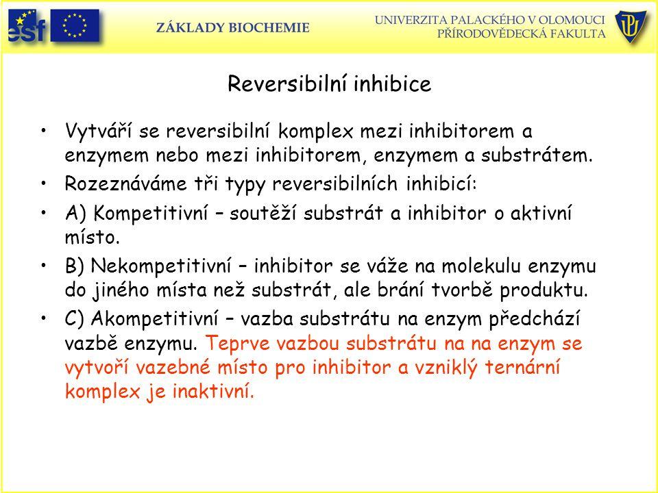 Reversibilní inhibice