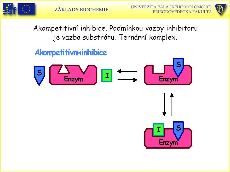 Akompetitivní inhibice. Podmínkou vazby inhibitoru je vazba substrátu