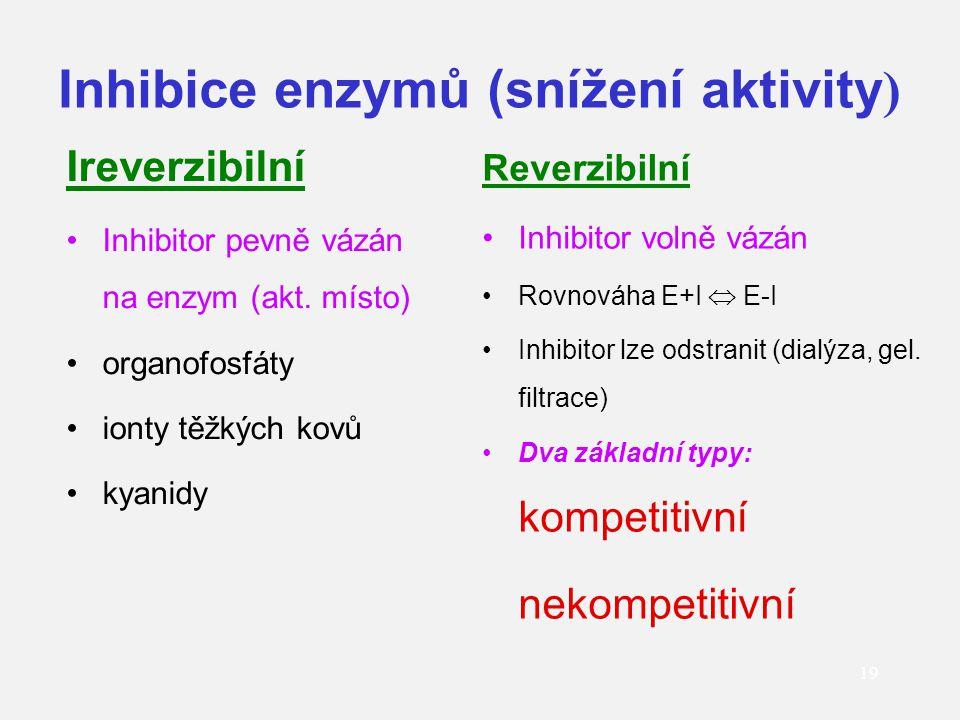 Inhibice enzymů (snížení aktivity)