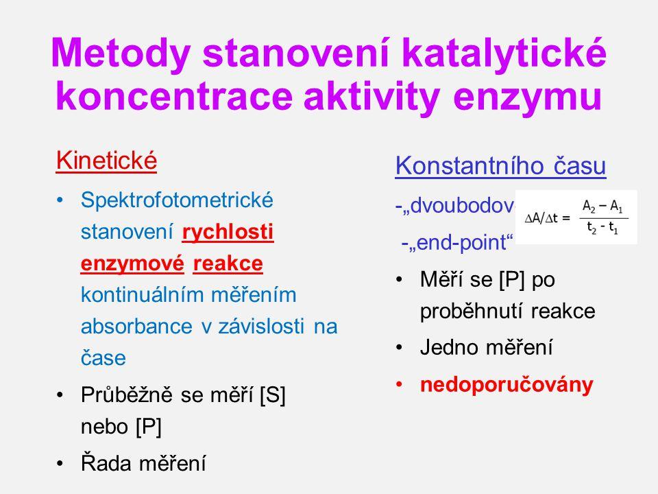Metody stanovení katalytické koncentrace aktivity enzymu