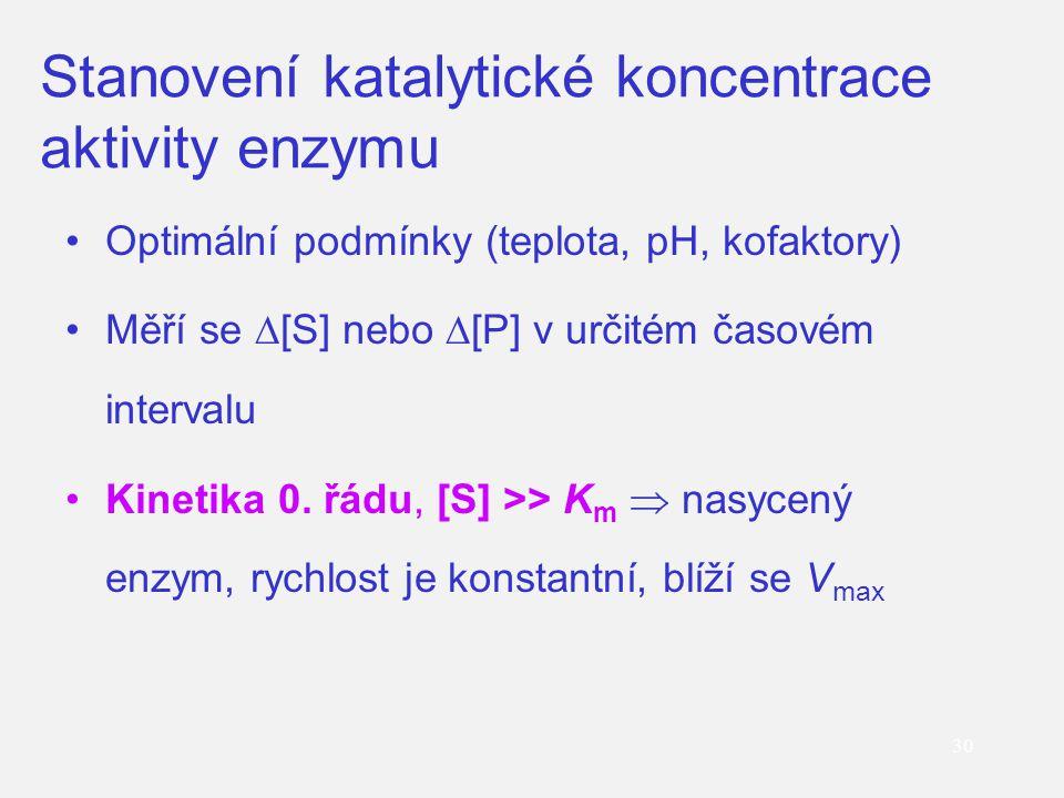 Stanovení katalytické koncentrace aktivity enzymu
