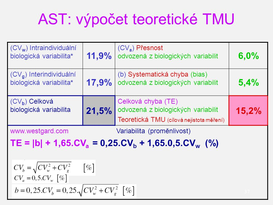 AST: výpočet teoretické TMU