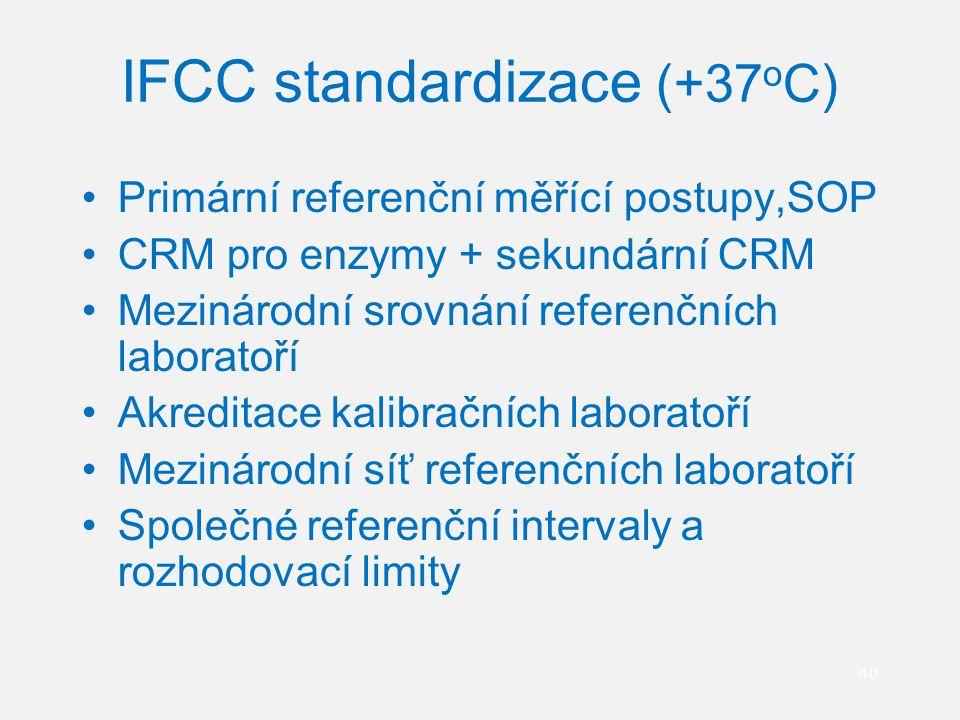 IFCC standardizace (+37oC)