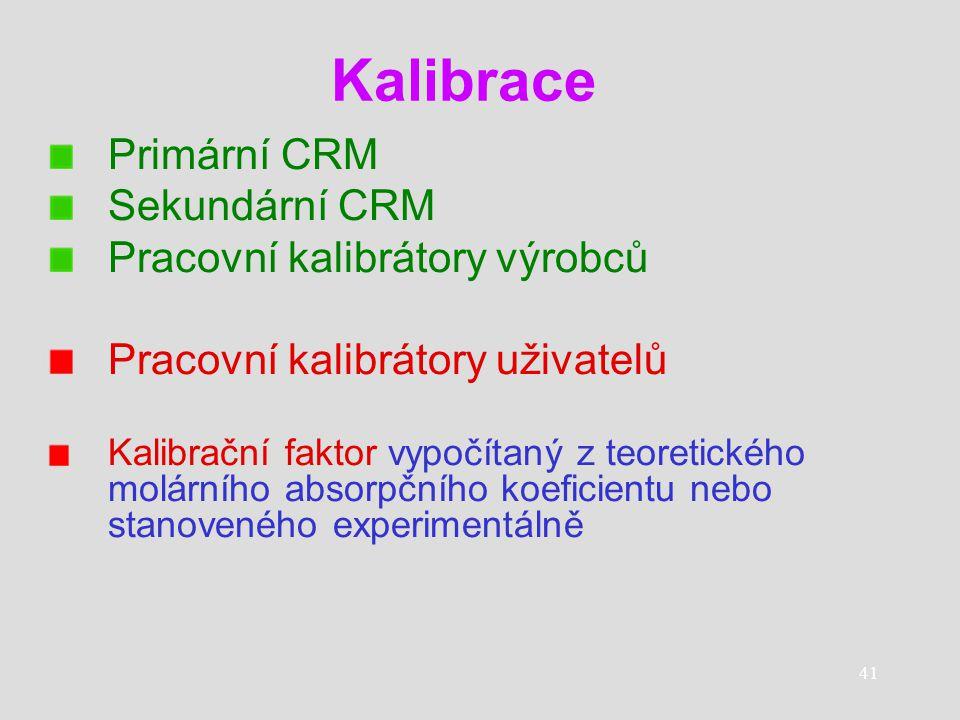 Kalibrace Primární CRM Sekundární CRM Pracovní kalibrátory výrobců