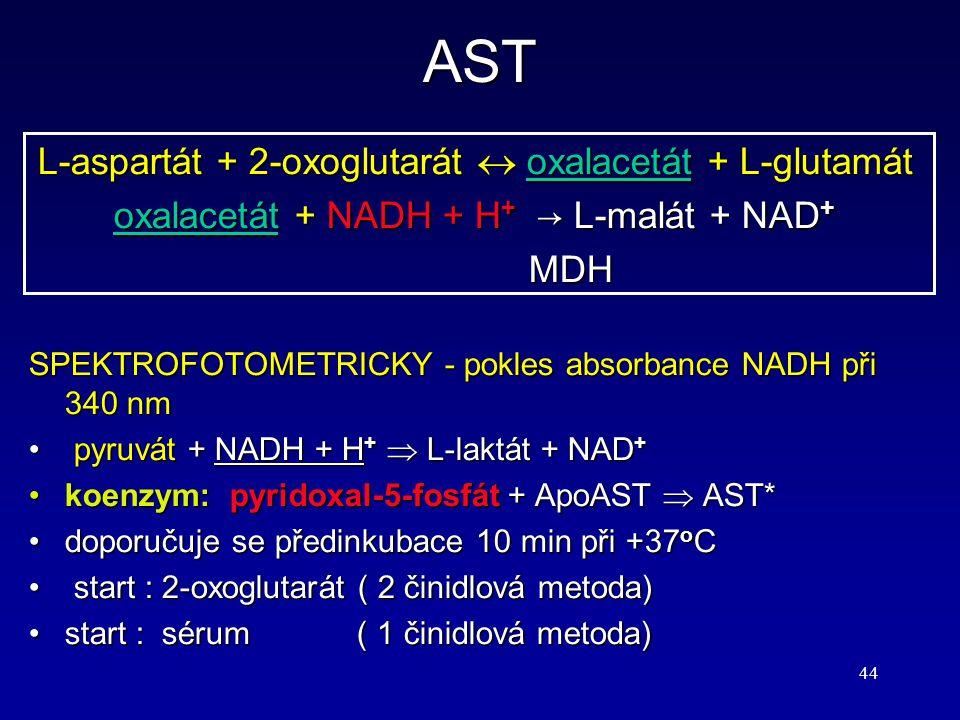 AST L-aspartát + 2-oxoglutarát  oxalacetát + L-glutamát