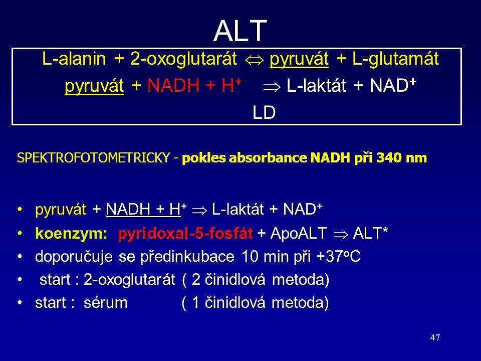 ALT L-alanin + 2-oxoglutarát  pyruvát + L-glutamát