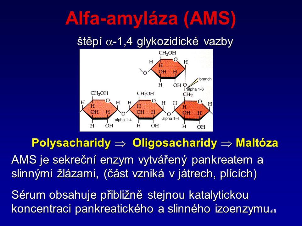 Alfa-amyláza (AMS) štěpí -1,4 glykozidické vazby
