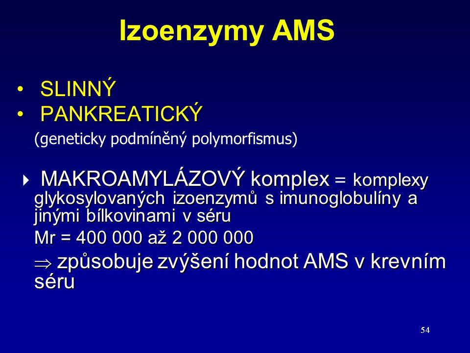 Izoenzymy AMS SLINNÝ PANKREATICKÝ