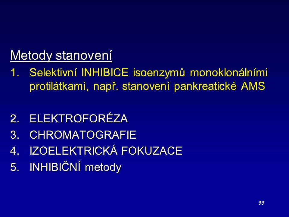 Metody stanovení Selektivní INHIBICE isoenzymů monoklonálními protilátkami, např. stanovení pankreatické AMS.