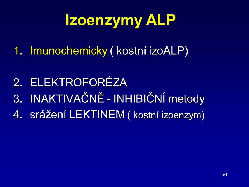 Izoenzymy ALP Imunochemicky ( kostní izoALP) ELEKTROFORÉZA