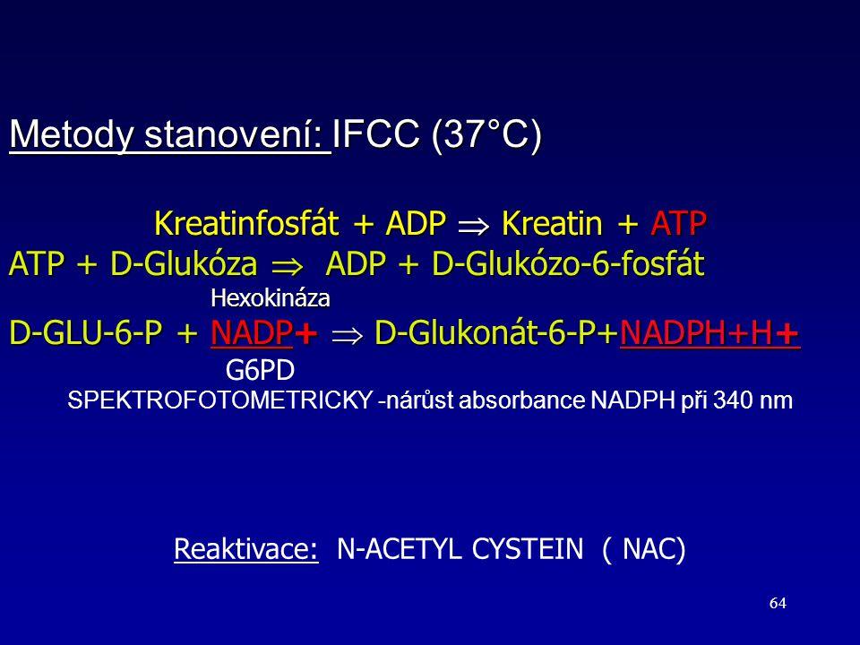Metody stanovení: IFCC (37°C)