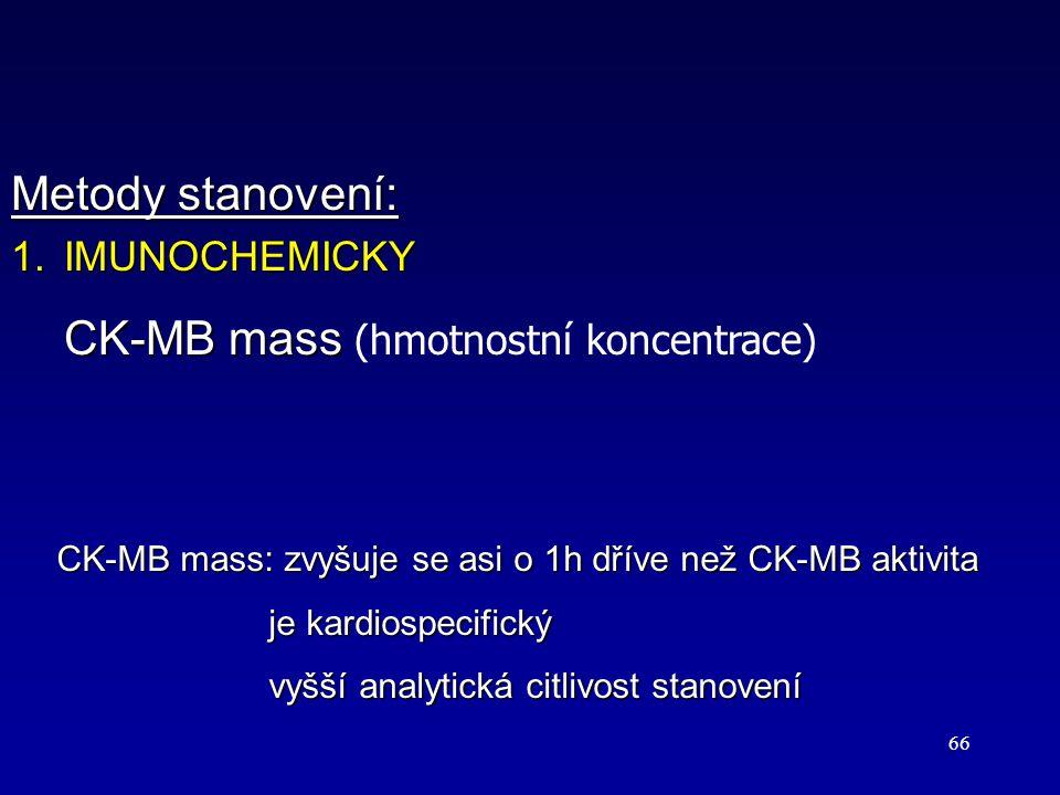 Metody stanovení: IMUNOCHEMICKY CK-MB mass (hmotnostní koncentrace)