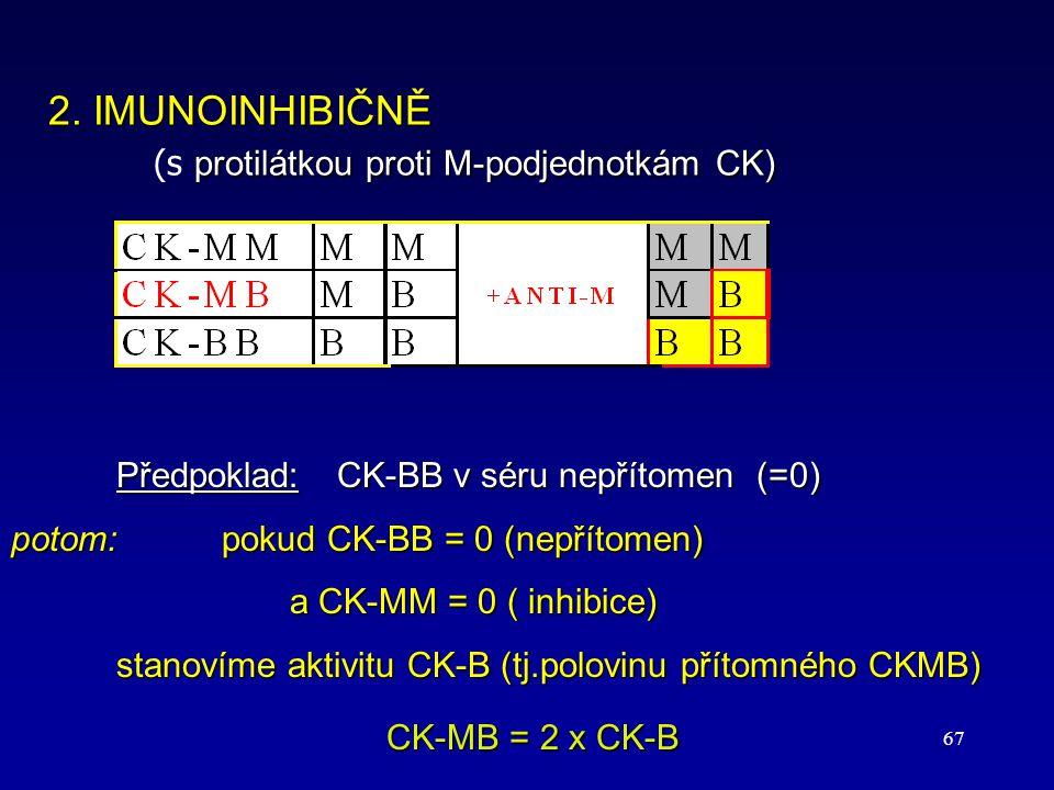 2. IMUNOINHIBIČNĚ (s protilátkou proti M-podjednotkám CK)