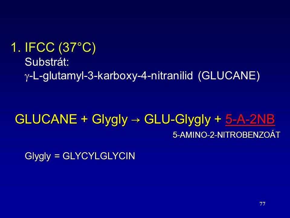 GLUCANE + Glygly → GLU-Glygly + 5-A-2NB