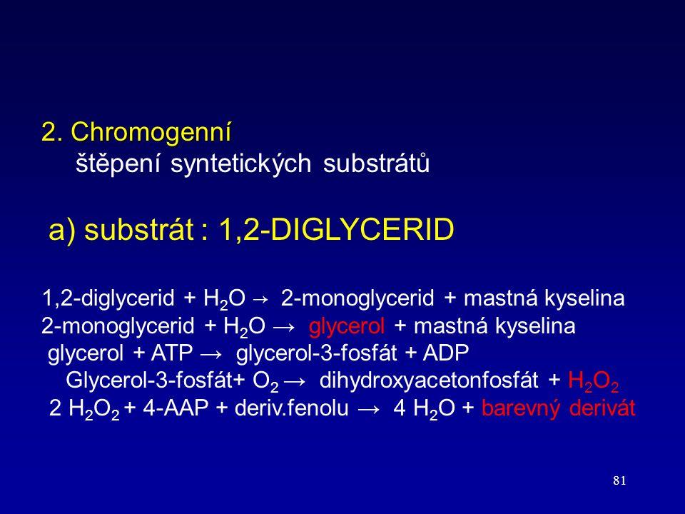 štěpení syntetických substrátů