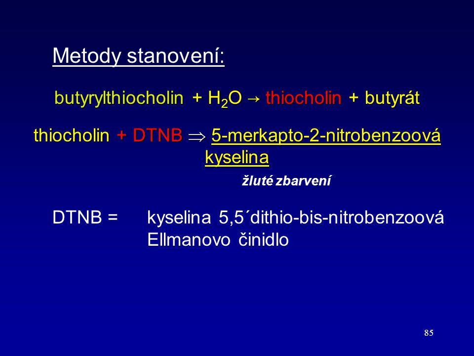 Metody stanovení: butyrylthiocholin + H2O → thiocholin + butyrát