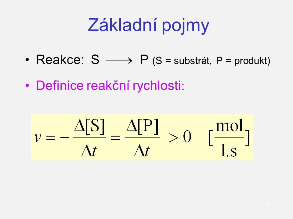 Základní pojmy Reakce: S  P (S = substrát, P = produkt)