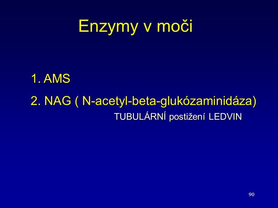 Enzymy v moči 1. AMS 2. NAG ( N-acetyl-beta-glukózaminidáza) TUBULÁRNÍ postižení LEDVIN