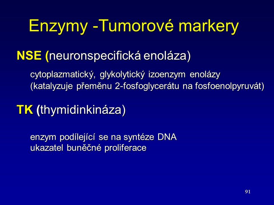 Enzymy -Tumorové markery