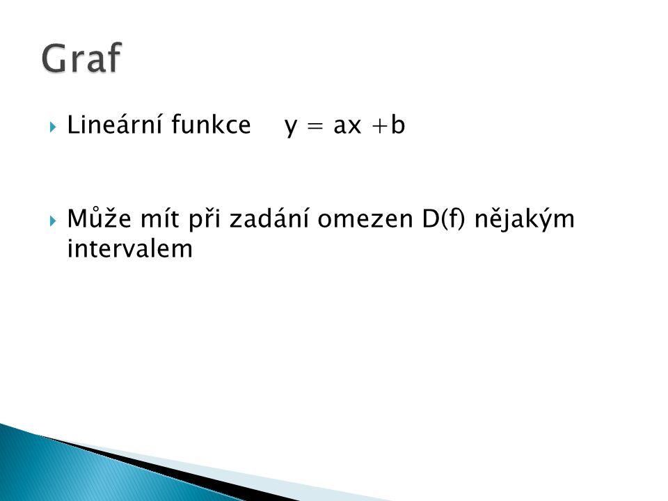 Graf Lineární funkce y = ax +b