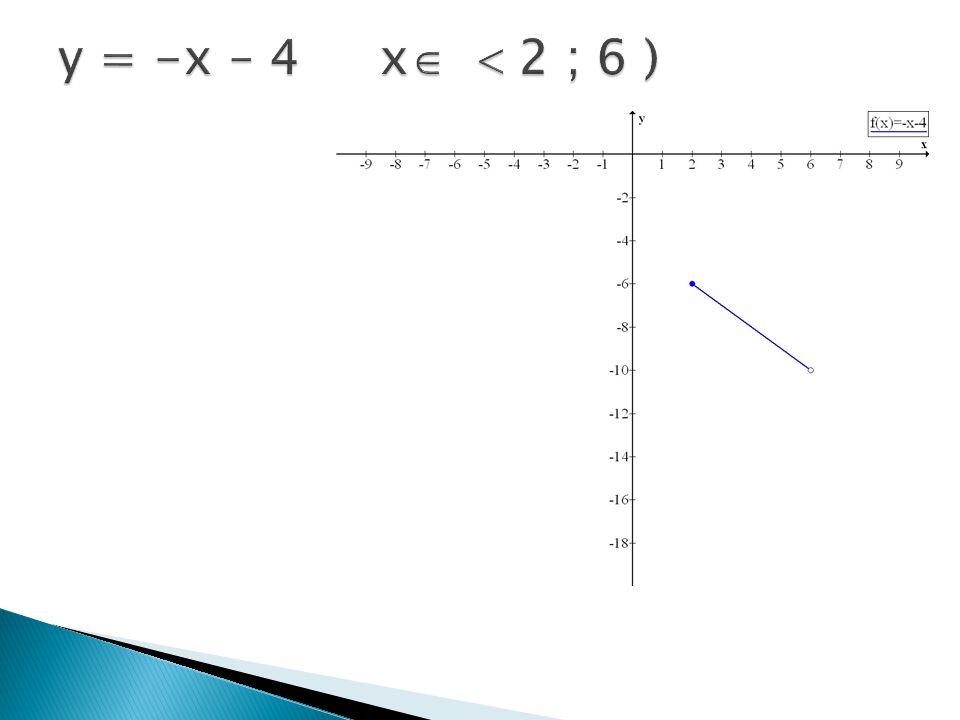 y = -x – 4 x  2 ; 6 )