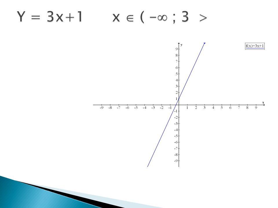 Y = 3x+1 x  ( - ; 3 