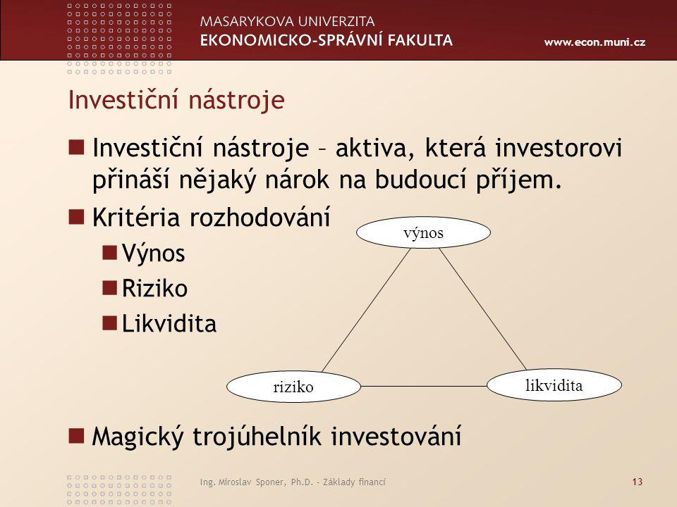 Magický trojúhelník investování
