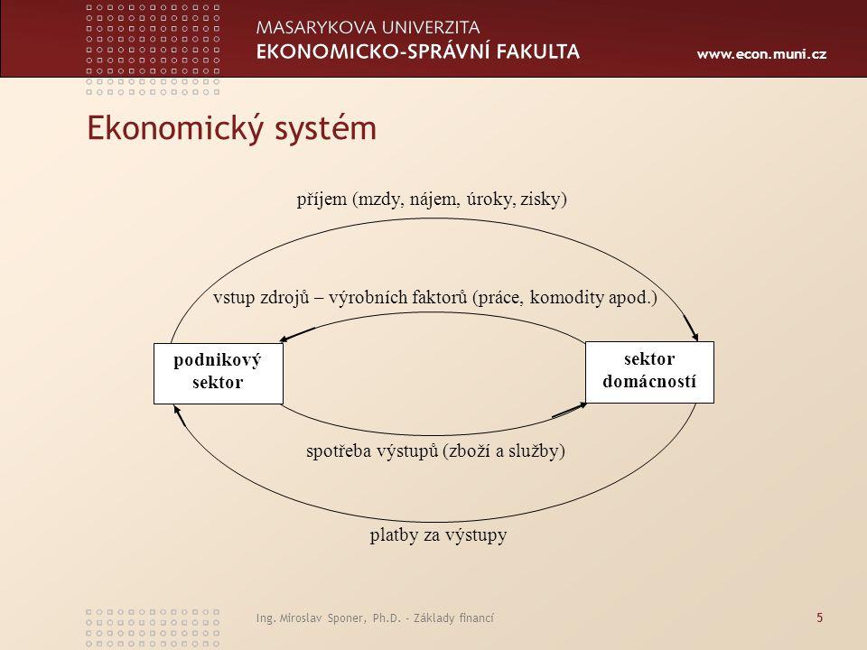 Ekonomický systém příjem (mzdy, nájem, úroky, zisky)