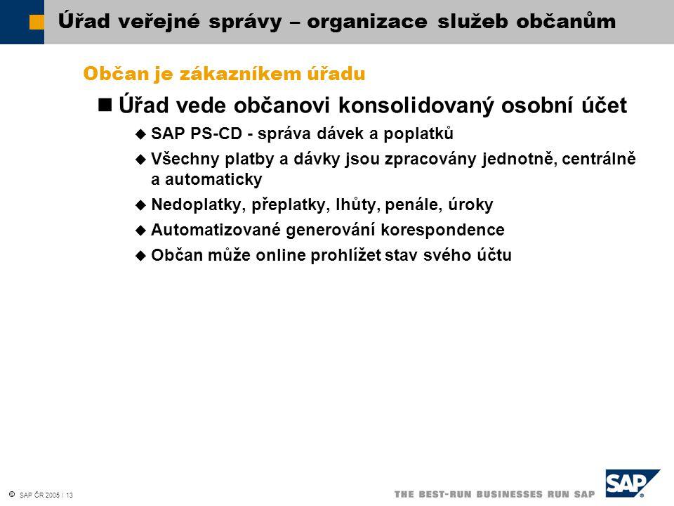 Úřad veřejné správy – organizace služeb občanům