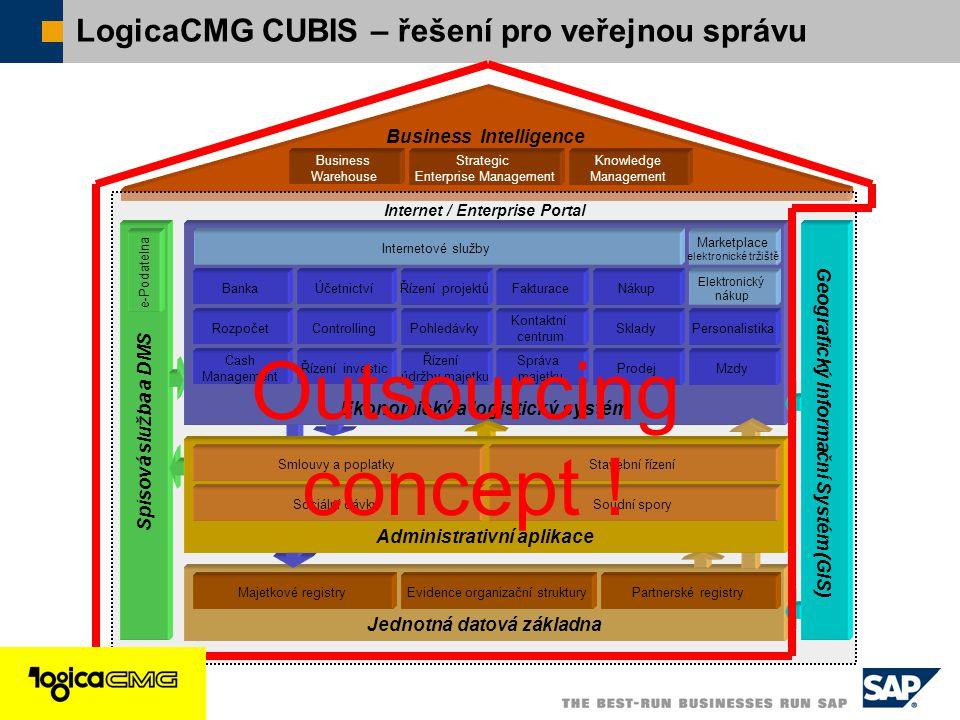 Outsourcing concept ! LogicaCMG CUBIS – řešení pro veřejnou správu