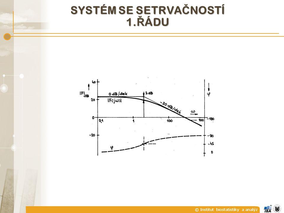 systém se setrvačností 1.řádu