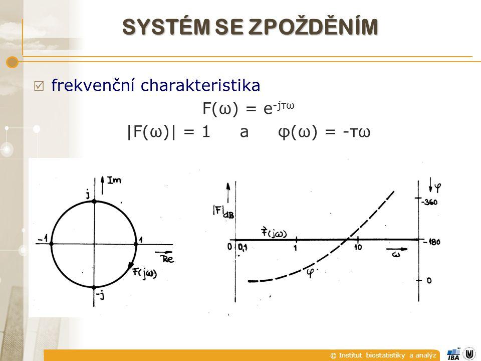 SYSTÉM SE ZPOŽDĚNÍM frekvenční charakteristika F(ω) = e-jτω